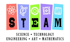 STEAM in Akers academy